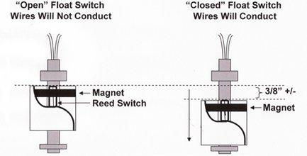 Magnetic Reed Liquid Level Sensors Buy Magnetic Reed