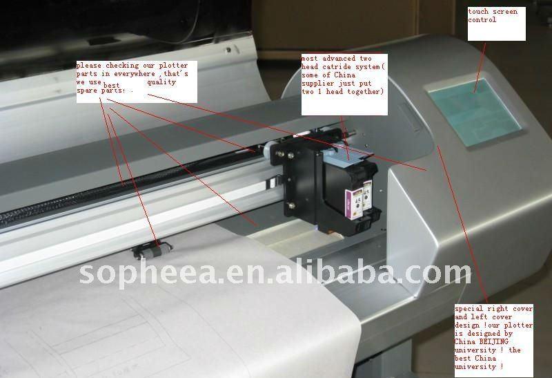 Garment inkjet plotter/Gerber & Lectra CAD OEM partner