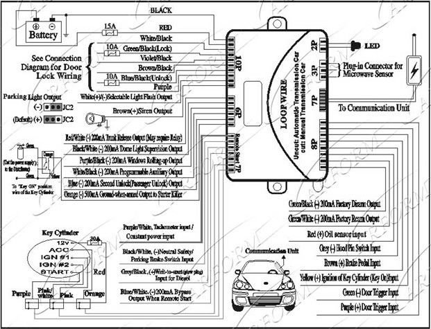 scytek car alarm wiring diagram astra car alarm wiring diagram elsavadorla