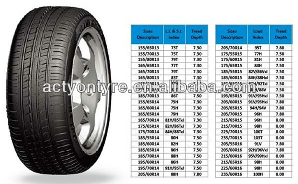 famous brand lanvigator cheap wholesale tires