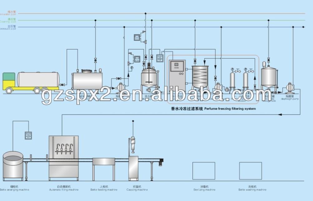 200L comestic machine /perfume making equipment