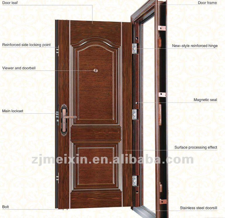 Appartement Porte D 39 Entr E En Acier Mx 060 Z1 Portes Id De Produit 492835563