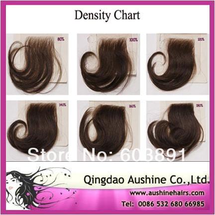 density chart.jpg