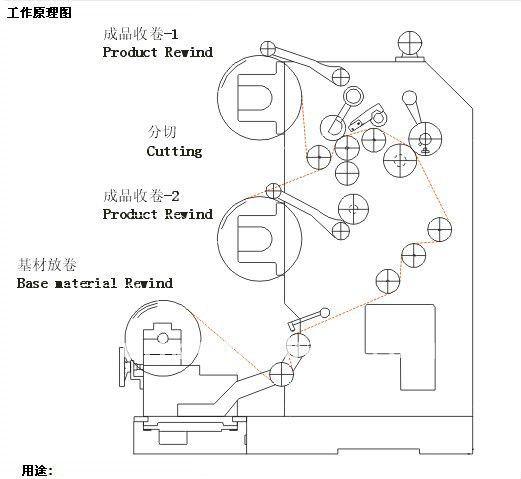 vertical type rolls plastic film separator slitting machine