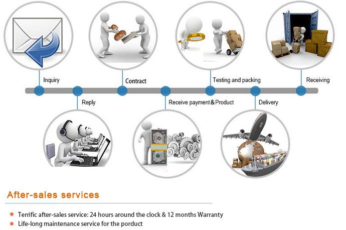 trading-process