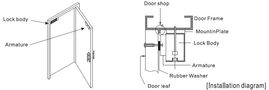 Images of Electromagnetic Door Lock  sc 1 st  Hyundai Lease Program - Blogger & Hyundai Lease Program: Electromagnetic Door Lock