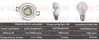 Прожектор Brand new 3 * 1w ,  /,  3w