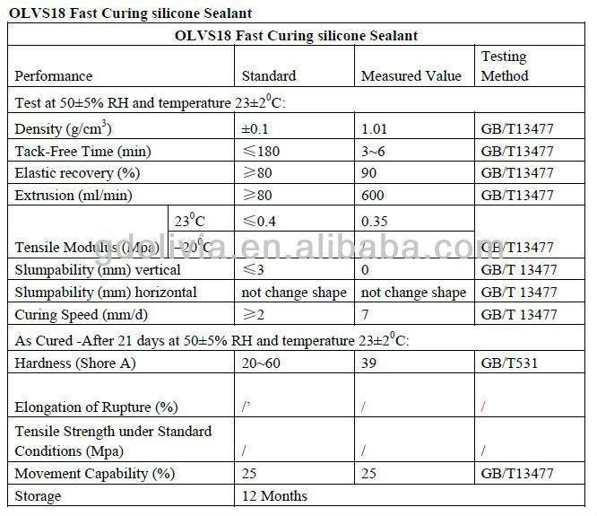 OLVS18 Super Fast Cure Acetoxy GP Silicone Sealant