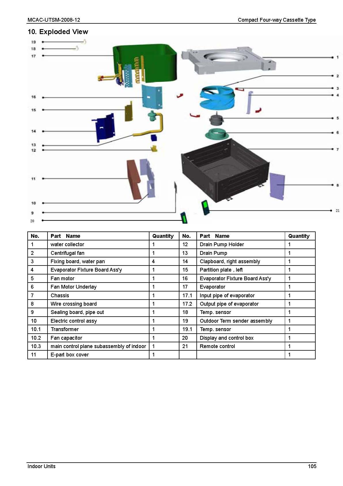 Air Conditioner Air Conditioner Four Way Cassette Air Conditioner #106114