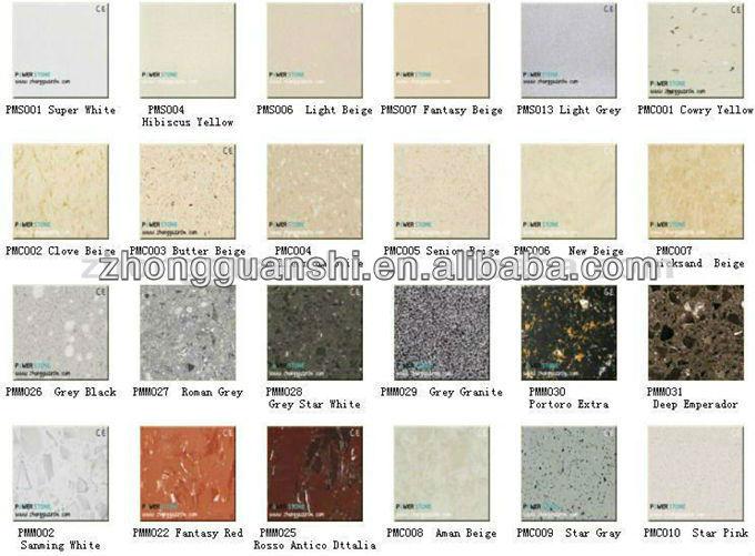 Granito para encimeras amazing cheap pulido azulejos de - Encimeras de granito colores ...
