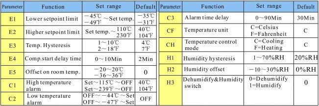 термостат с датчиками sf-