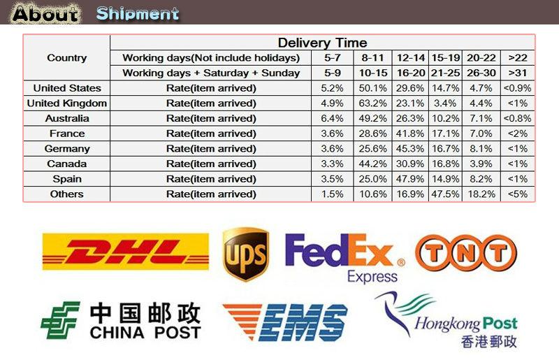 shipment 800