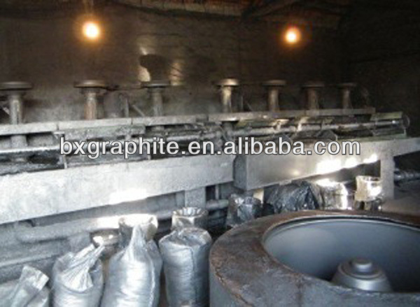 natural thermal conductive graphite powder for brake pads
