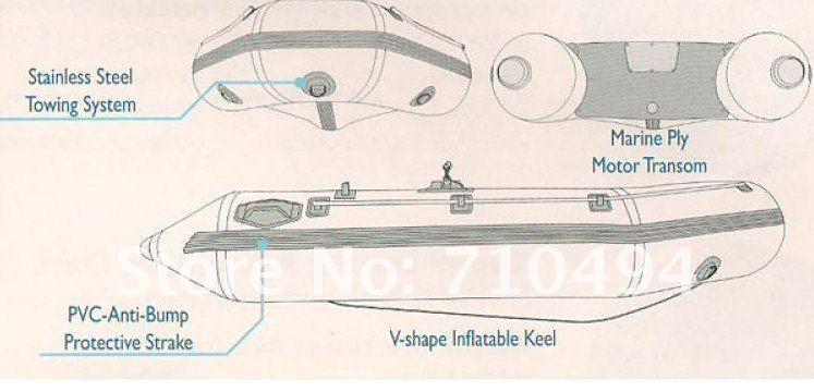 Выкройка стояночного тента лодки пвх