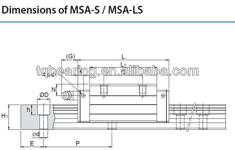 full ball and heavy load type pmi linear guideway MSA
