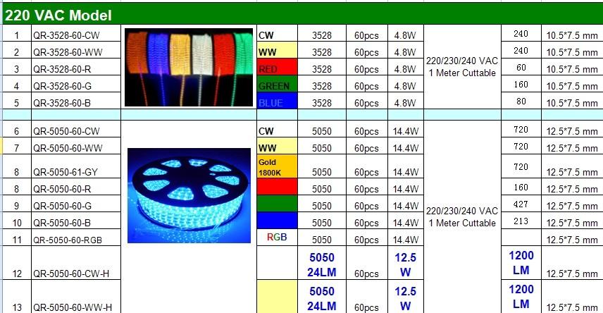110V SMD5050 60LED/M CE&ROHS CW 1200m high brightness continuous led strip