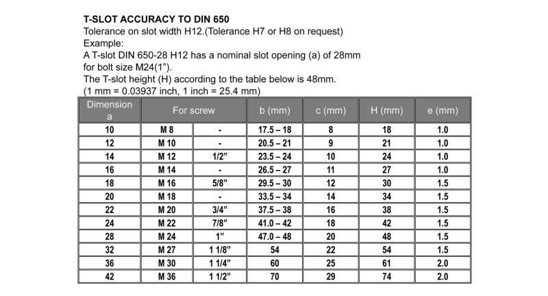 Din 650 28 H12 T slot Cast Iron Surface Plate Buy T Slot