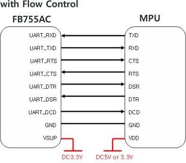bluetooth embedded module