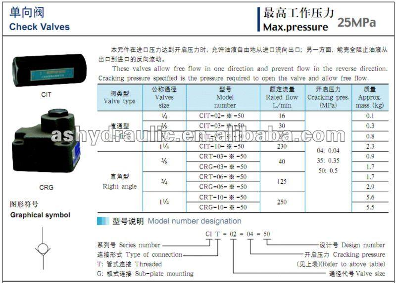 Yuken CIT,CRG,CRT of CIT-02,CIT-03,CIT-06,CIT-10,CRT-03,CRG-03,CRT-06,CRG-06,CRT-10,CRG-10 One Way Flow Valve