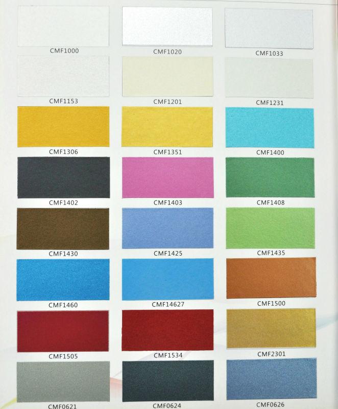fluorocarbon paint 2.jpg