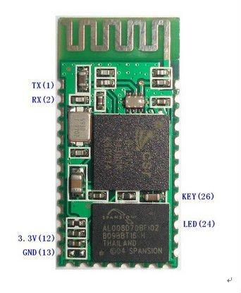 HC-06 Bluetooth