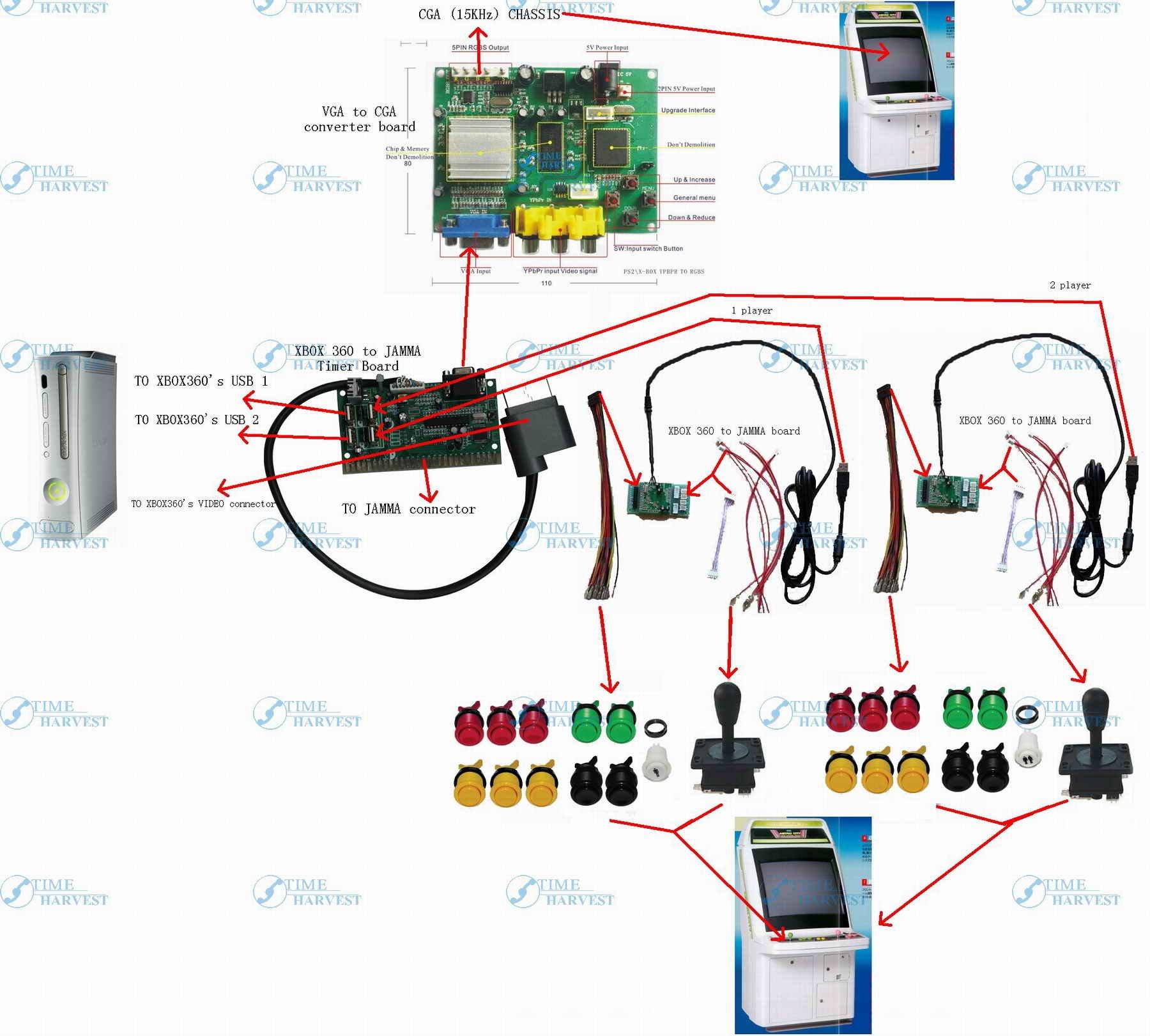 428061097_209 diy arcade parts bundles timeharvest net timeharvest net wiring diagram for arcade machine at bayanpartner.co