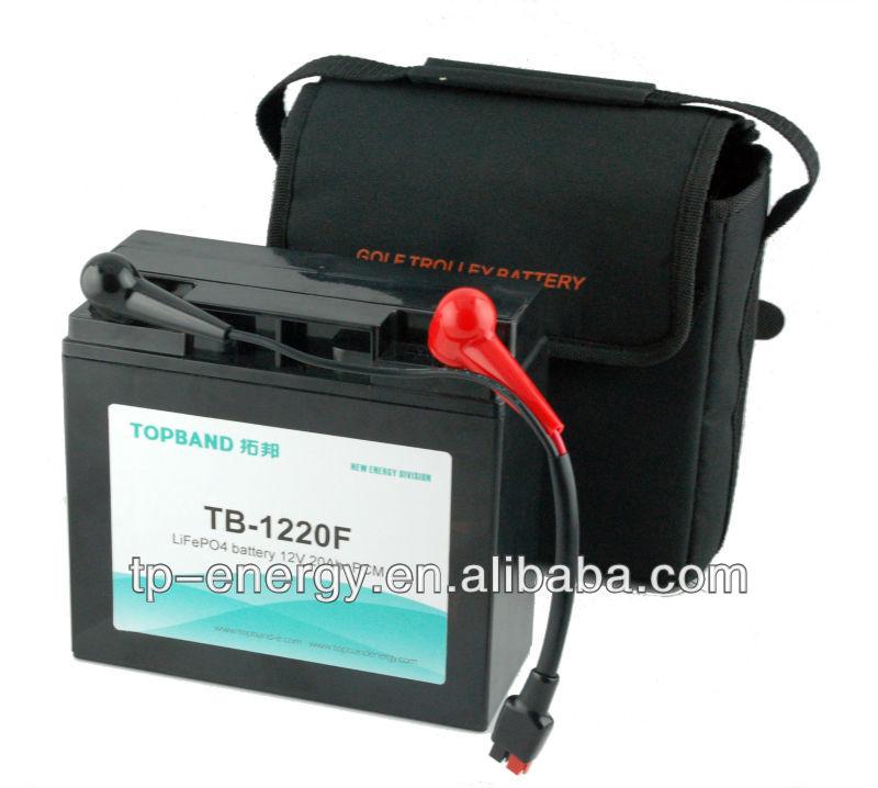 TB-1220F