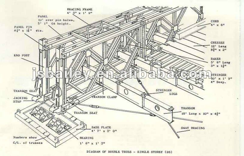bailey bridge supplier/bailey panel/panel bridge