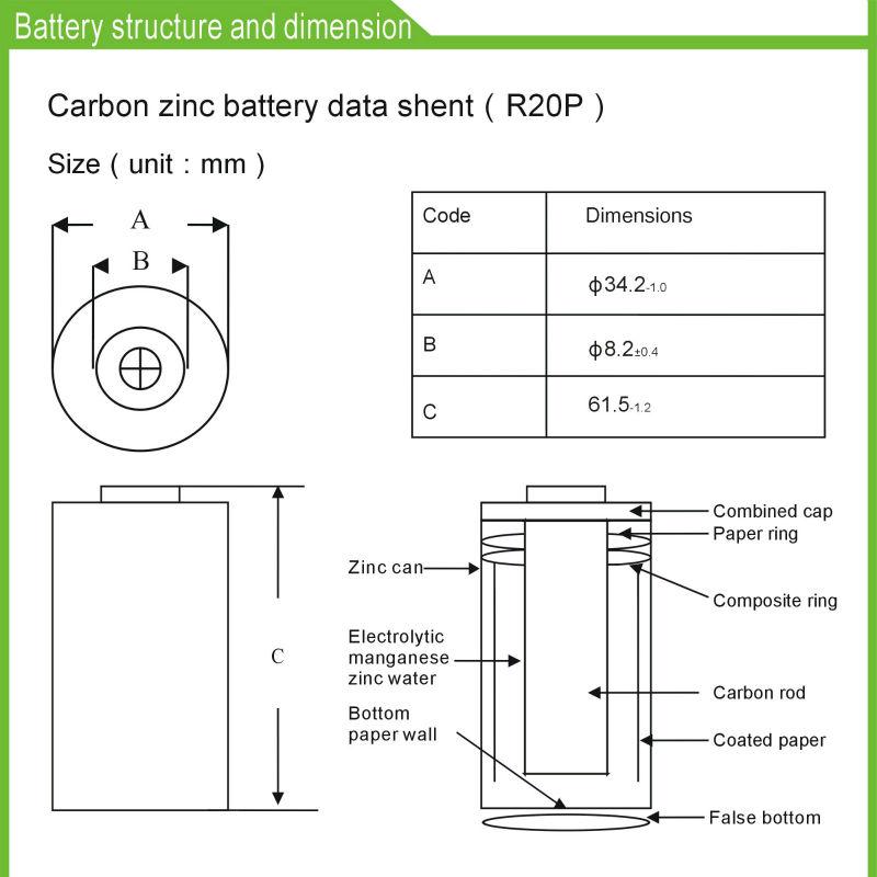 High quality 1.5v alkaline battery dry battery