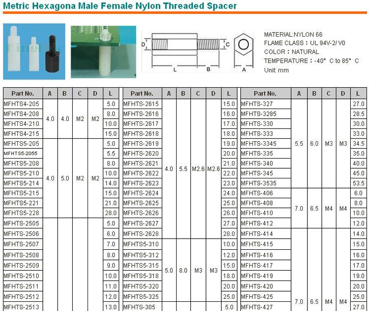 Metric Hexagona Male Female Nylon Threaded Spacer -1