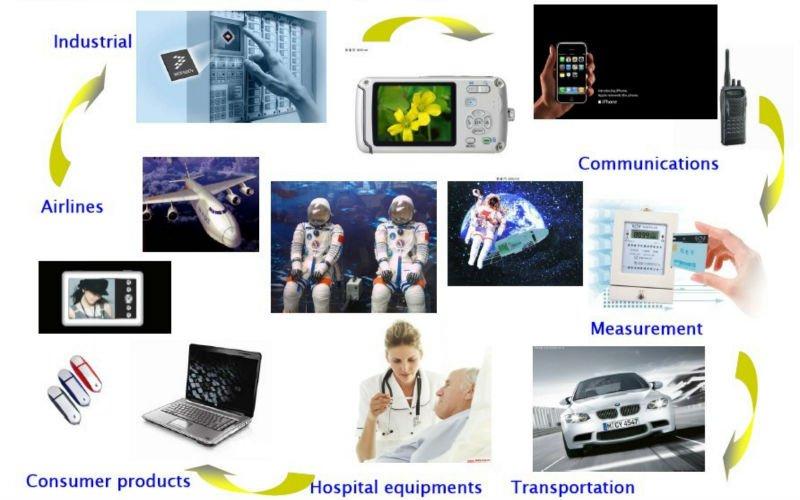 7.0*5.0 Quartz Crystal-32.00 MHz solar automobiles