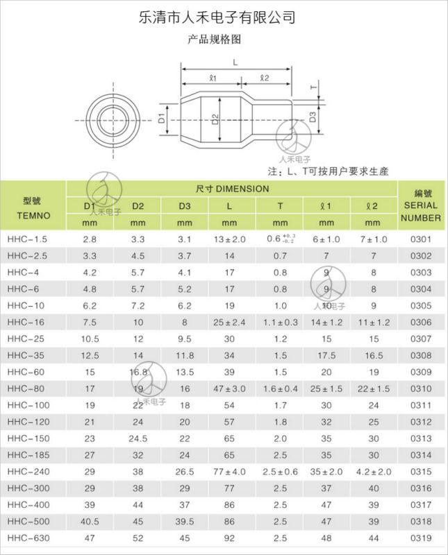 Terminal vinyl wire end caps China (Mainland) Insulation Materials ...