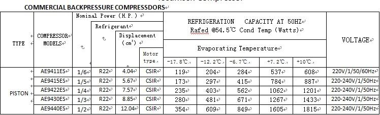 High quality tecumseh compressor AEZ4440E,tecumseh hermetic compressor,tecumseh compressor price