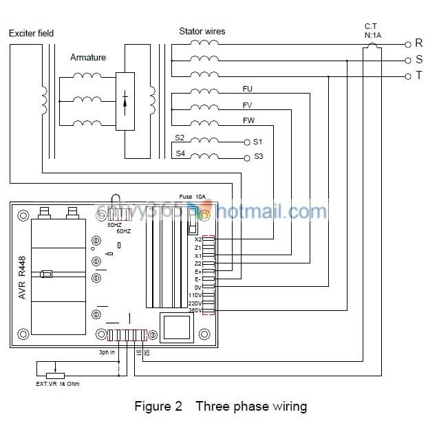 296395112_646 stamford alternator wiring diagrams pdf efcaviation com sx460 avr wiring diagram at bayanpartner.co
