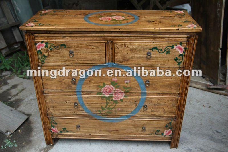 Mobili indiani antichi images - Mobili antichi cinesi ...