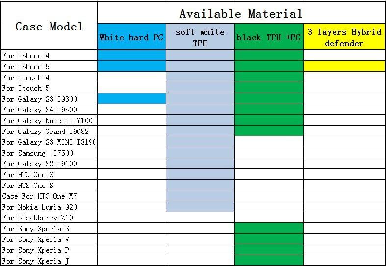 Чехол для для мобильных телефонов MARKIRT PC iPhone 4 4s 10PCs/lot ZC1982 black tpu & pc hybrid case for Apple iPhone 4