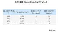 Точильный круг 7' diamond grinding CUP wheel | 180mm Concrete grinding disc | double row disk