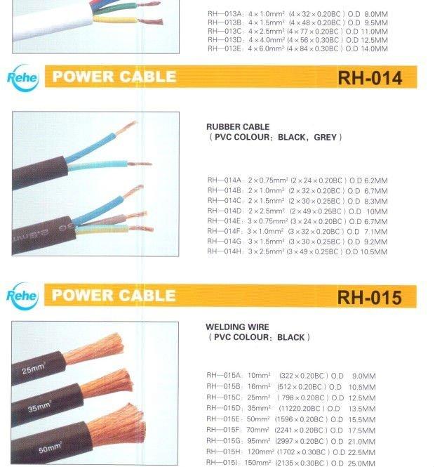 Port Kabel Telepon Tali Kabel Telepon Kabel
