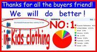 Детская одежда для девочек B2W2 1143