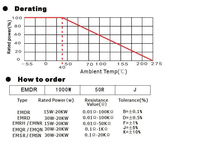 Braking resistor for Fuji lift inverter AC drive