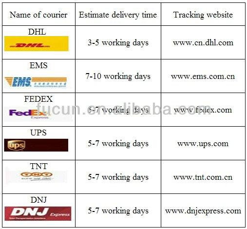 shipping time information.jpg