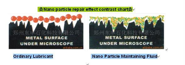 Nanotechnology energy saving additive for equipment maintenance