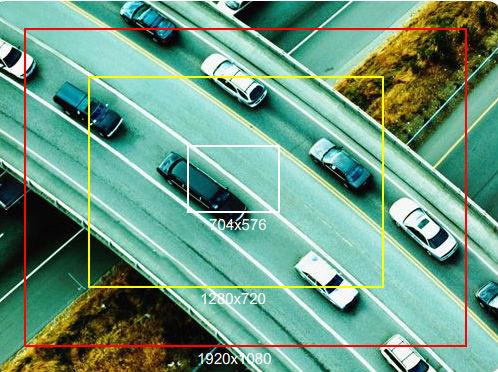20x lente ottica 1080p hd cctv auto tracking telecamera speed dome