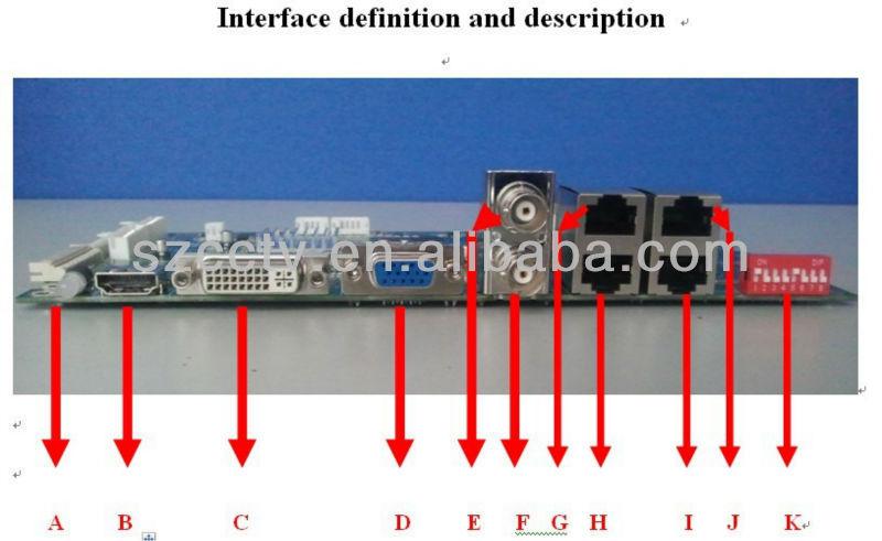 46inch VGA,DVI,HDMI video wall solution