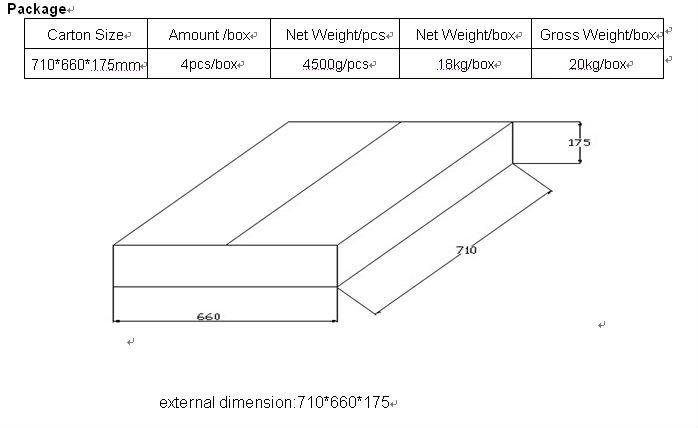 LED Panel CE/RoHS/FCC/PSE approval