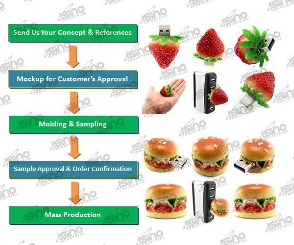 =customization chart