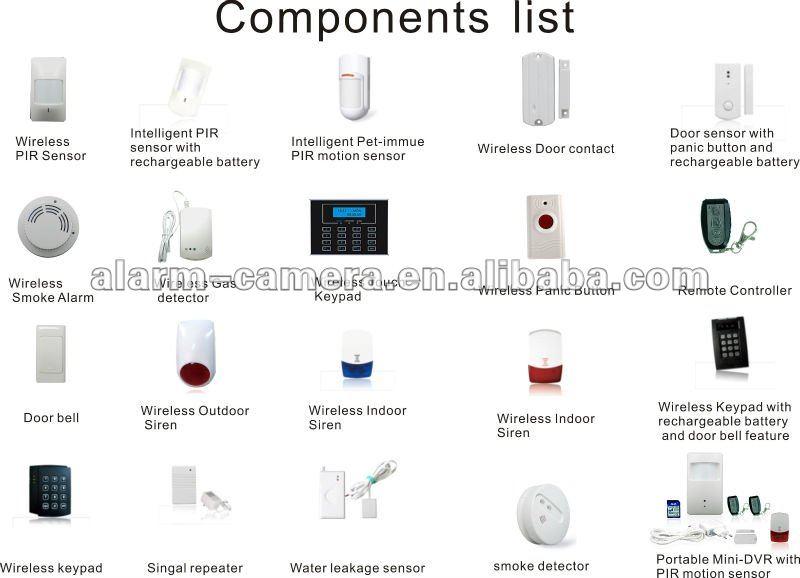 GSM sistema de alarma & GSM home alarm system wireless
