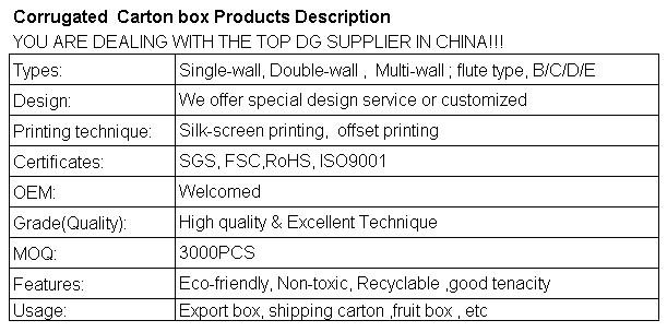 corrugated box description.jpg