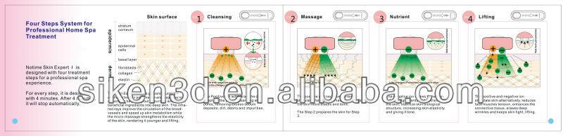 Four treatment steps.jpg