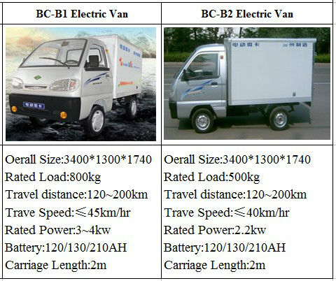 800Kg Load Mini Electric Truck With 2.0~2.2m Carriage